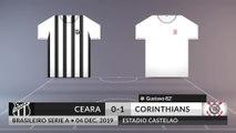 Match Review: Ceara vs Corinthians on 04/12/2019