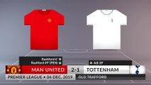 Match Review: Man United vs Tottenham on 04/12/2019