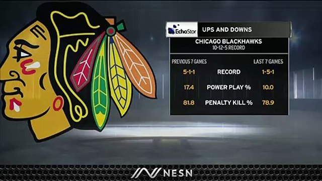 Bruins Look To Continue Winning Ways Against Struggling Blackhawks