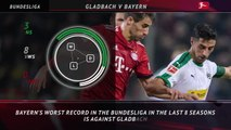 5 Things - Bayern out to end poor Gladbach record