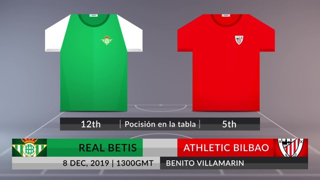 Match Preview: Real Betis vs Athletic Bilbao on 08/12/2019