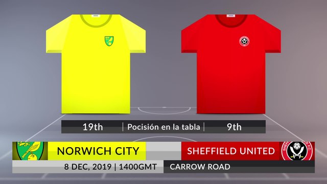 Match Preview: Norwich City vs Sheffield United on 08/12/2019