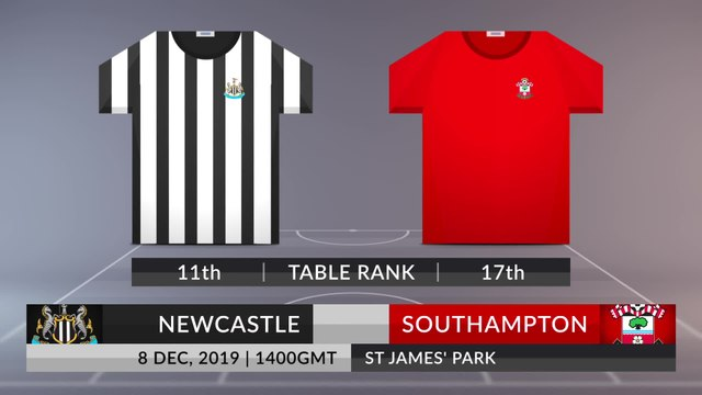 Match Preview: Newcastle vs Southampton on 08/12/2019