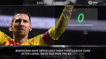 5 Things - Messi's Ballon d'Or win a good omen for Barca