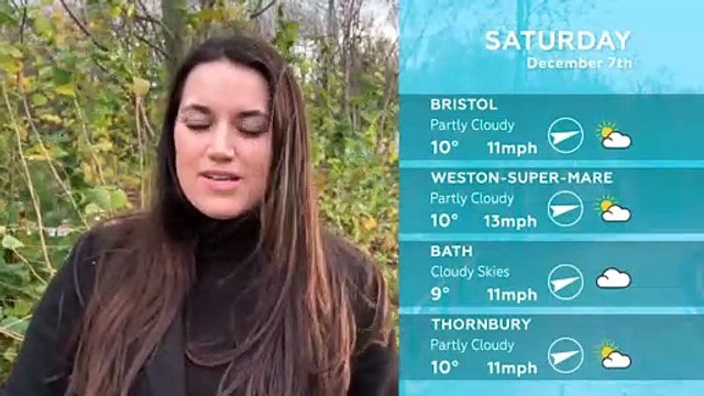WEATHER: December 7th 2019