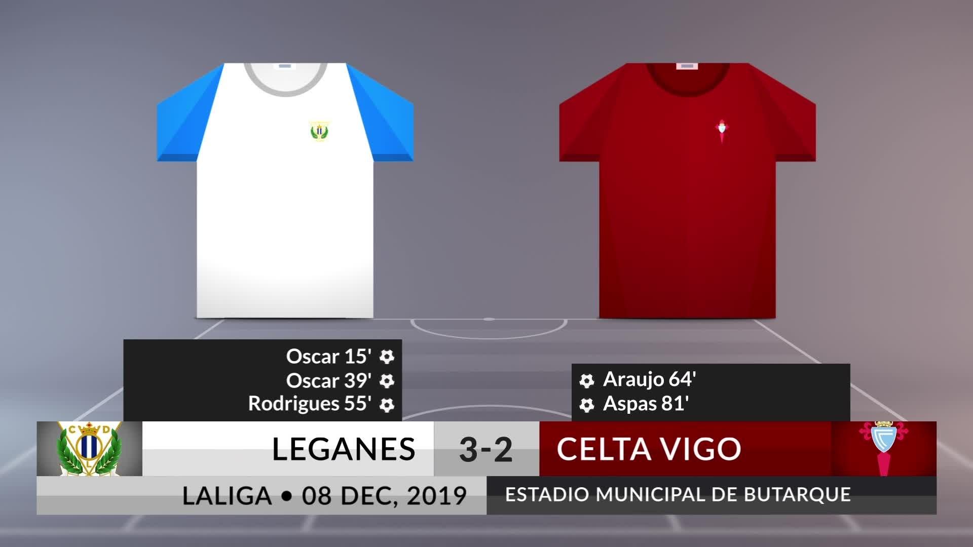 Match Review: Leganes vs Celta Vigo on 08/12/2019