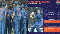 ICC T20I Rankings : Top 10 Batsmen In ICC T20I Rankings || Oneindia Telugu