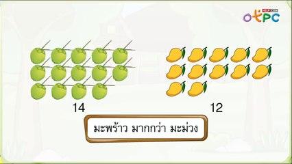 สื่อการเรียนการสอน การเปรียบเทียบจำนวน และเครื่องหมายที่ใช้ในการเปรียบเทียบจำนวน ป.1 คณิตศาสตร์