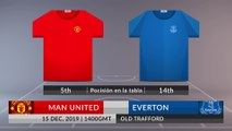 Match Preview: Man United vs Everton on 15/12/2019