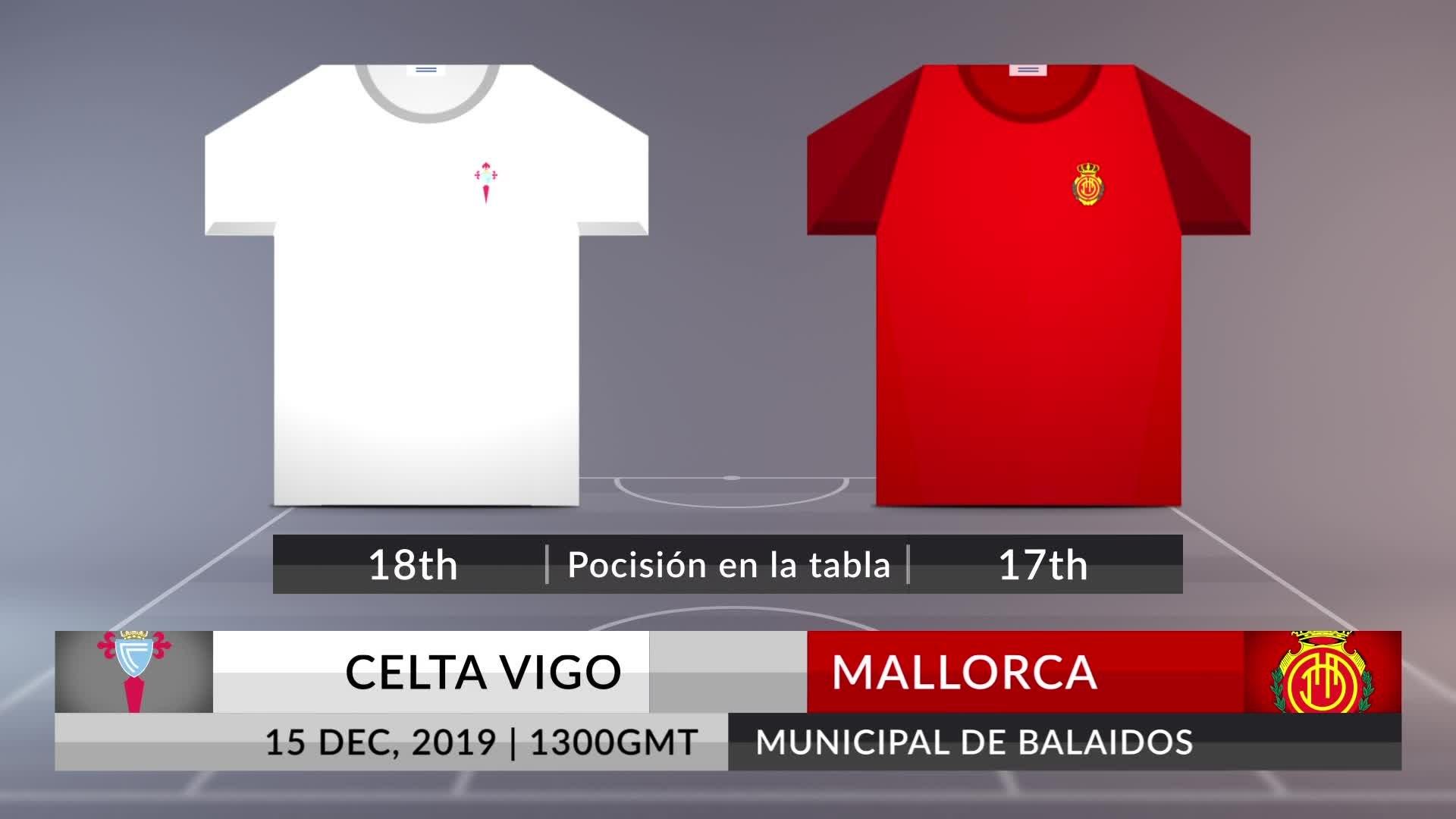 Match Preview: Celta Vigo vs Mallorca on 15/12/2019