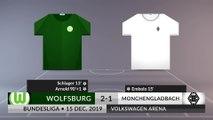 Match Review: Wolfsburg vs Monchengladbach on 15/12/2019