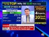 Market analyst Mitessh Thakkar & Gaurav Bissa recommends buy on these stocks