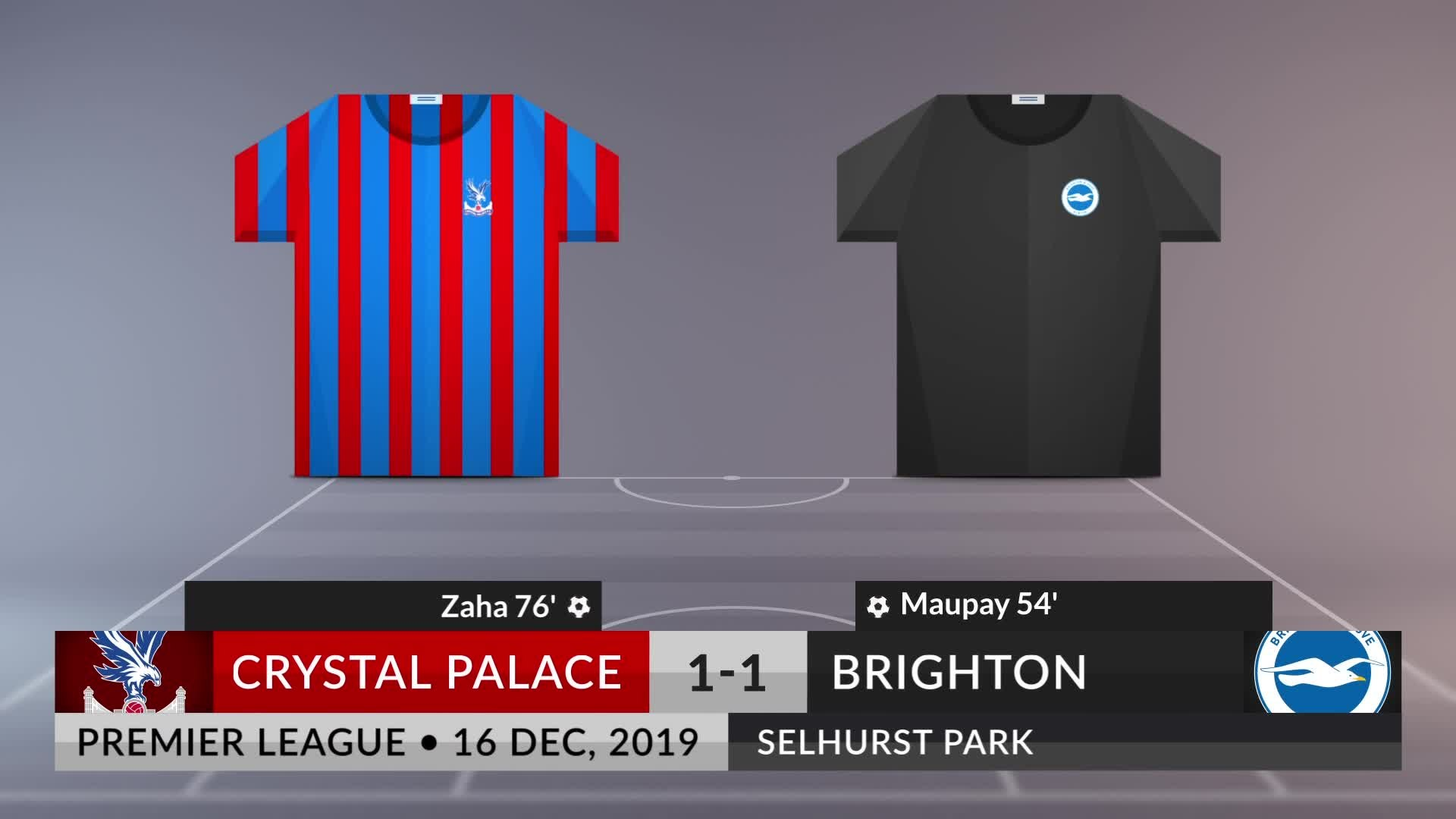 Match Review Crystal Palace Vs Brighton On 16122019