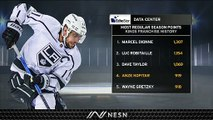 These Stats Show Just How Impressive Anze Kopitar Has Been Over His Career