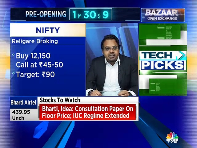 Some buzzing F&O picks from stock analyst Manoj Murlidharan of Religare Securities