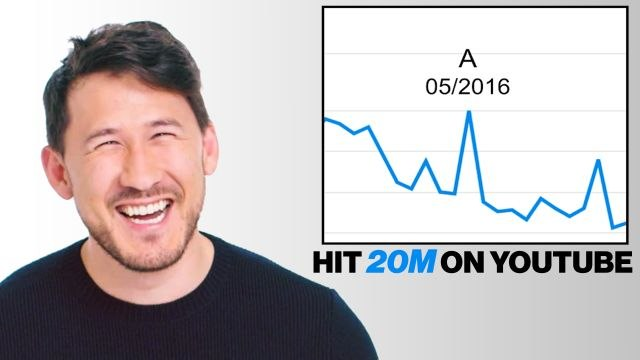Markiplier Explores His Impact on the Internet