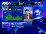 Market analyst Mitessh Thakkar and Manish Sharma recommends these stocks for today's trade