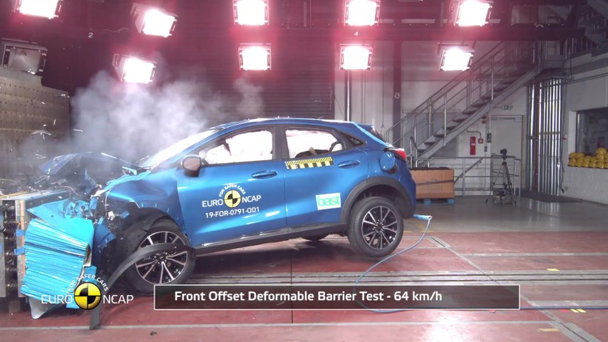 Ford Puma - Crash & Safety Tests 2019