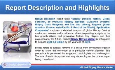 Global Biopsy Device Market will be USD 2.8 Billion by 2025
