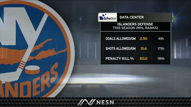 Bruins Have Tall Task In Front Of Them In Islanders' Stingy Defense