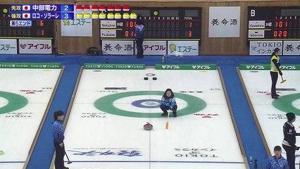 Karuizawa International Nakajima vs Fujisawa