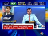 Check out top F&O investing picks from market expert Chandan Taparia of Motilal Oswal Securities