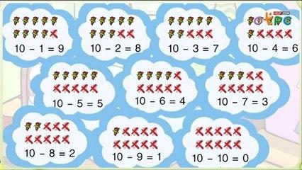 สื่อการเรียนการสอน การลบจำนวนที่มีสองหลัก กับการลบจำนวนที่มีหนึ่งหลัก ป.1 คณิตศาสตร์