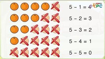 สื่อการเรียนการสอน การลบจำนวนสองจำนวนที่ตัวตั้งไม่เกิน 9 ตอนที่ 2 ป.1 คณิตศาสตร์