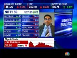 Rahul Mohindar: Investors can consider these stocks to trade for today