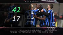 5 Things - History says the title is Inter's