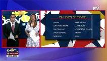 54 katao, naitalang nasugatan dahil sa paputok simula noong December 21