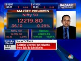 F&O trading ideas by market guru Shubham Agarwal of Quantsapp Advisory