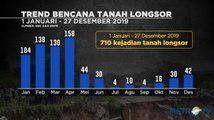 Bencana Alam Sepanjang 2019