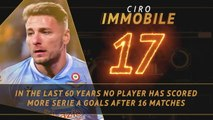 Fantasy Hot or Not - Immobile the trailblazer in Serie A