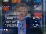 Salaires et chômage en janvier 2008