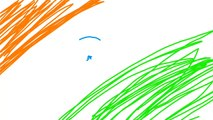 I am indian |india | I love my india|