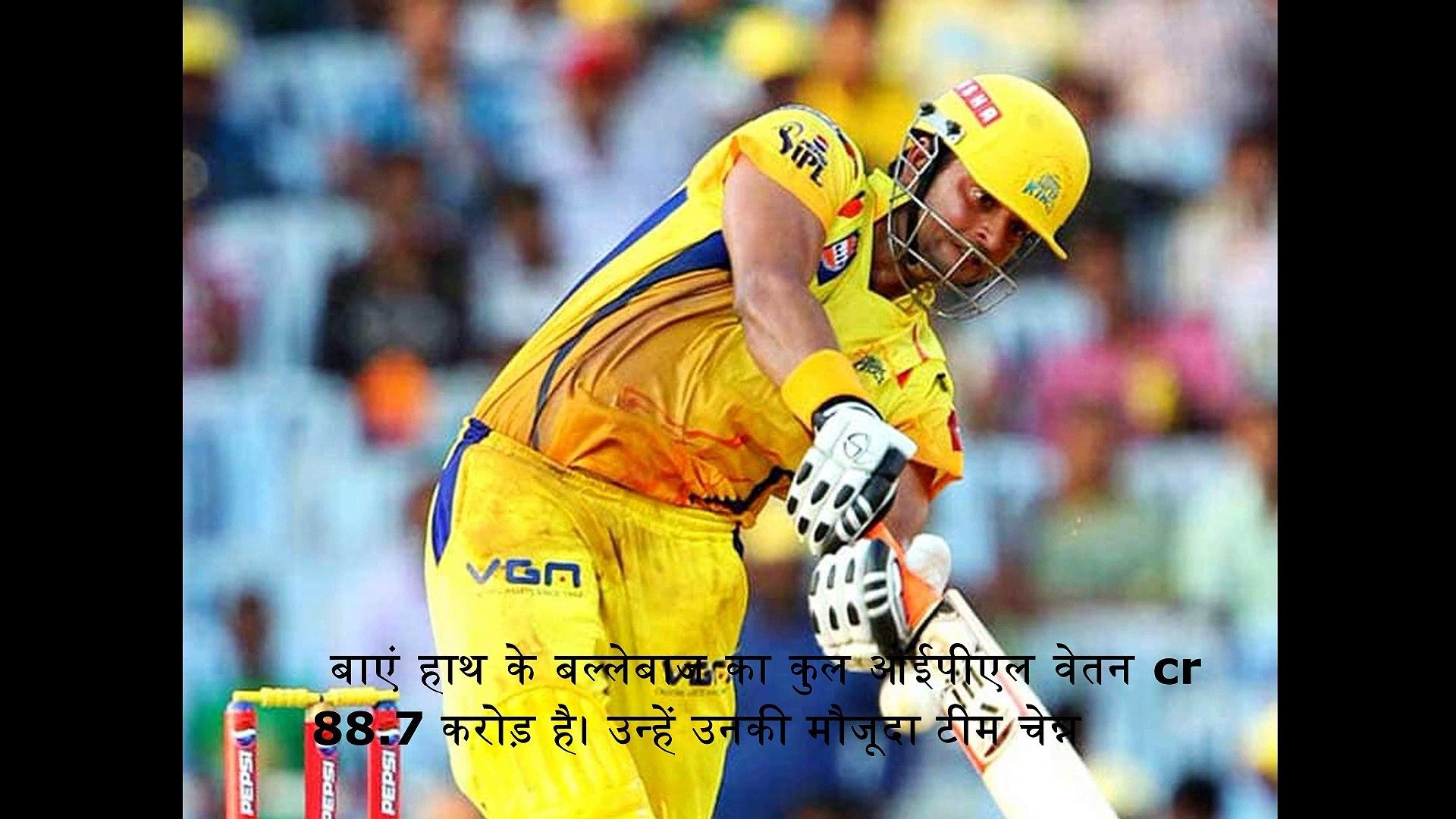 Top 5 Highest Paid Players Of IPL   IPL 2020   Latest Cricket Updates 2020   rohit sharma   ms dhoni