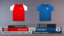 Match Review: Arsenal vs Chelsea on 29/12/2019