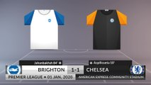 Match Review: Brighton vs Chelsea on 01/01/2020