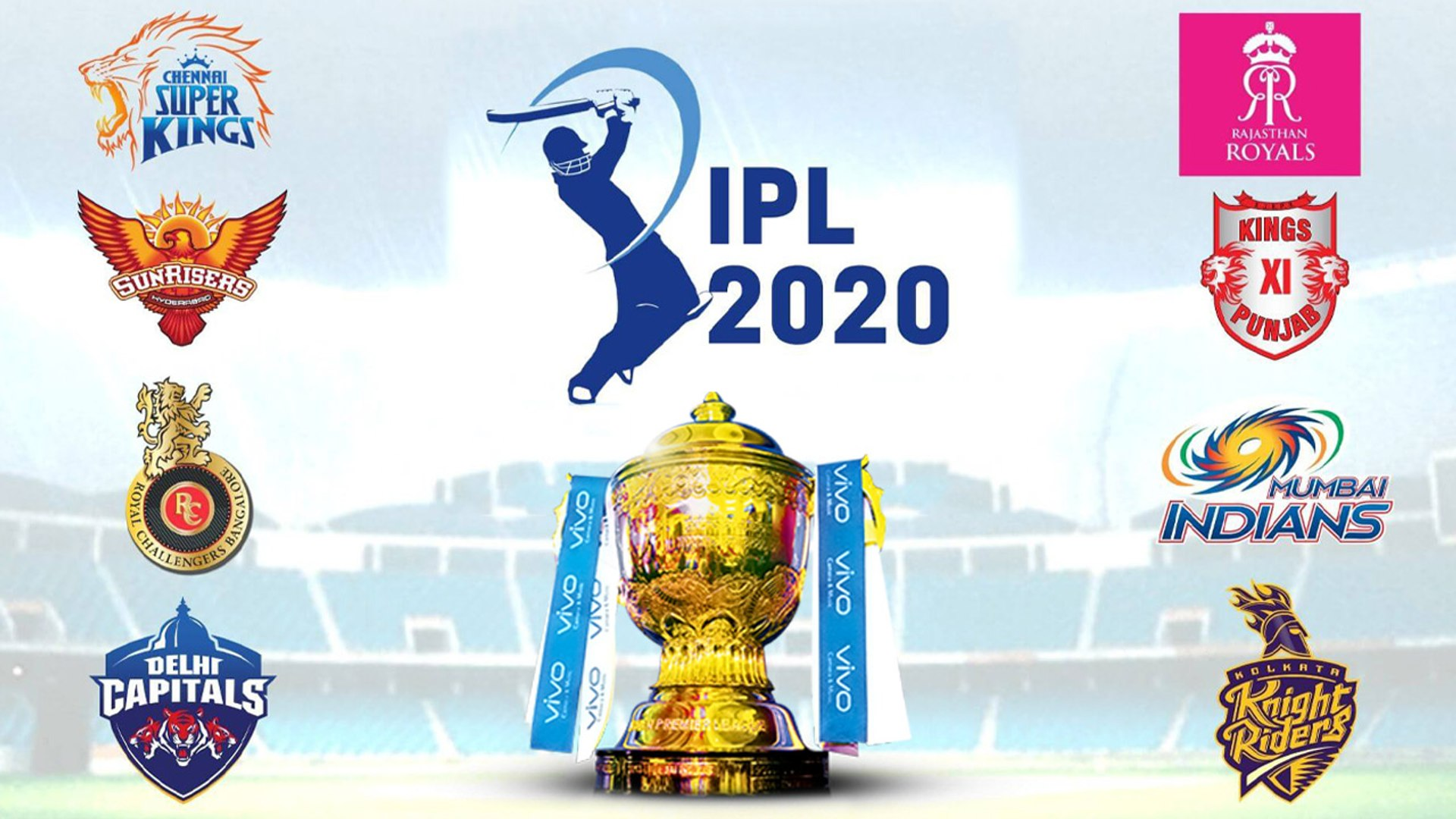 IPL 2020 : Strength and weakness of each team