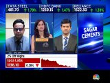 Here are the top buy and sell ideas by stock market expert Ajit Mishra of Religare Broking