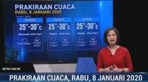 Sejumlah Wilayah Jabodetabek Diprediksi Hujan Malam Ini