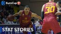 7DAYS EuroCup Top 16 Round 1: Stat Stories