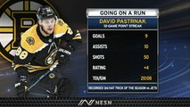 Putting David Pastrnak's Impact On Bruins Into Perspective