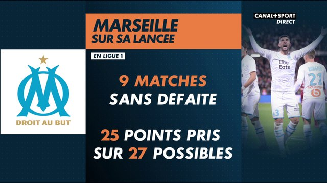 Marseille sur sa lancée - Late Football Club