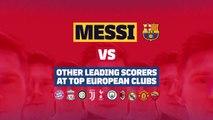 Messi 600 gol