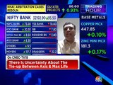 Market expert Yogesh Mehta & Rahul Shah lists out top trading ideas for today