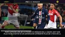 20e j. - 5 choses à retenir du choc entre le PSG et Monaco