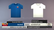Match Review: Roma vs Juventus on 12/01/2020