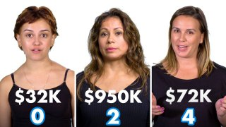 Women of Different Salaries: How Often Do You Have Food Delivered